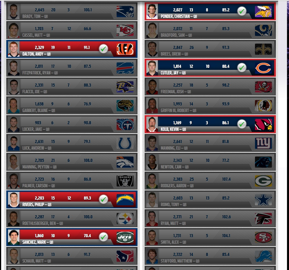 derock  gif recap report mid-season week breggys 2012-13