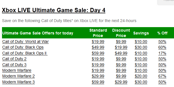qalbert games edition deals good 619 knight souls dark batman goty hunt 2479 3349 arkham fallout 739 alien isolation 989 ripley ultimate conquer wild 1979 command doom sale thread found just going posting 2349 pretty complete gamesconsole 1239 bargain meiers civilization witcher black update included call nuketown duty owners available menus mentions rise while wasnt gives hope menu zombies-themed part fact almost after finally 2025now wiiu years 2025 states system title latest