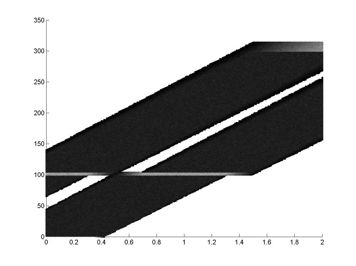 byrthnoth ffxi_graphs