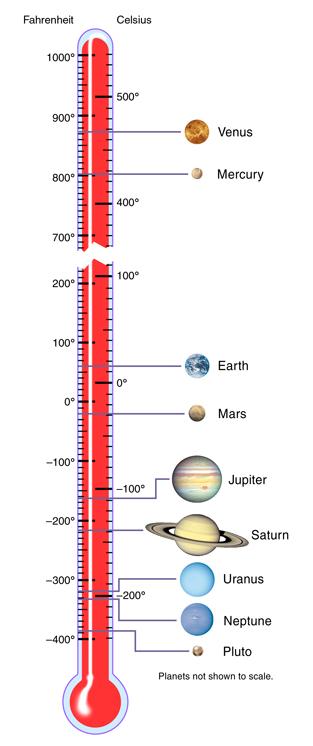 kryssan general those link bubbles finds kepler planets similar earth nasas