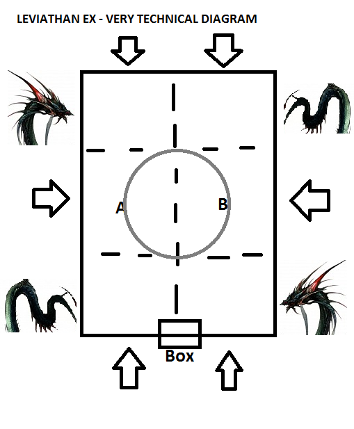 seravi edalborez ffxiv south running spout right seems north gathers which everyone dives puddles levi edge like camera continue then circle appears slightly move left with facing dont early again placingdodging more predictable than difficult degrees means ifrit just keep flip zone safe straight popping wait content idea need works timing test extreme