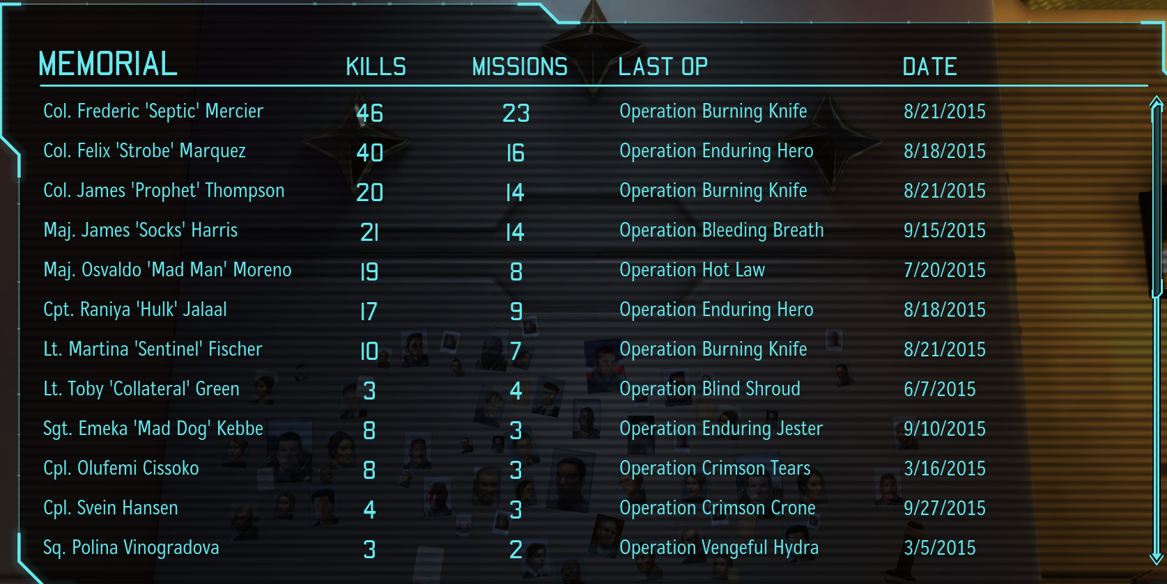 dantrag games that sniper dont kill option final with pretty often levels agree have being bonus they covert operative them deal class isnt support like thing guaranteed perks med-kit only favorites diverse more sure roulette squad heat heavy sprinter ammo training exalt know what scary really makes ridiculously seems pcps3360 unknown enemy