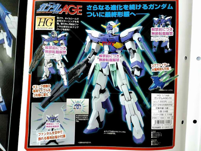 insanecyclone anime gundam counterattackenhktwkr fighters build discussion twilight axis