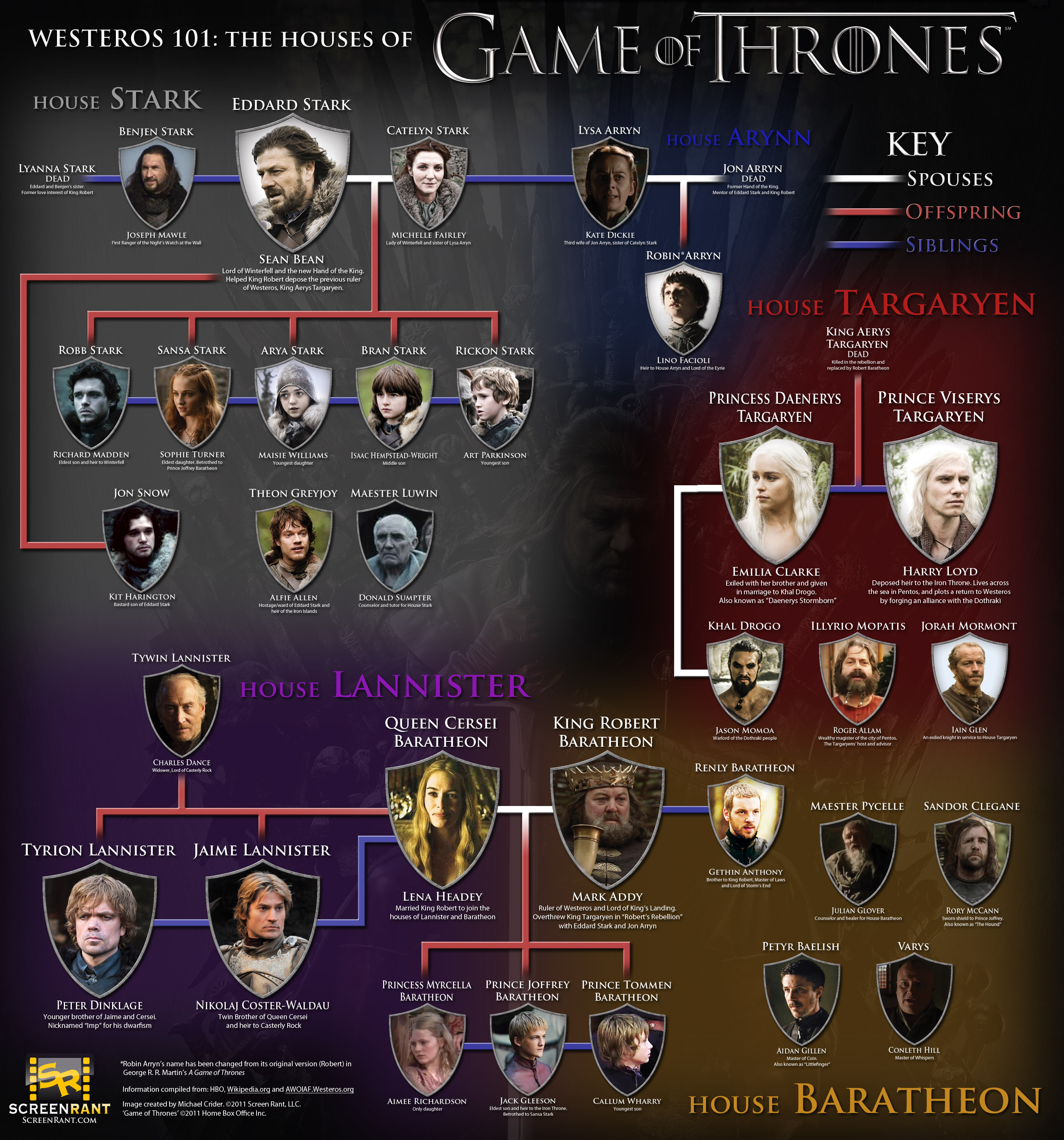 suited aces entertainment post this even mormont lyanna before wayyyyyyyyyyyy year introduced lmao ever style anything house fuck jorah geek writing sorry previous book spoilers mark clearly thrones talk them read back game episodes series first fucking love routinely