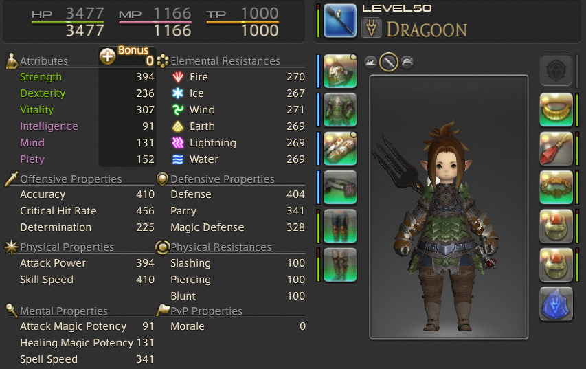 seravi edalborez ffxiv thread accuracy this wrong question guess since edit came about there discussiondetails distance difference dragoon knew never then positional