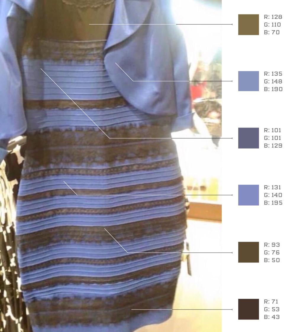 Реальном цвете платья