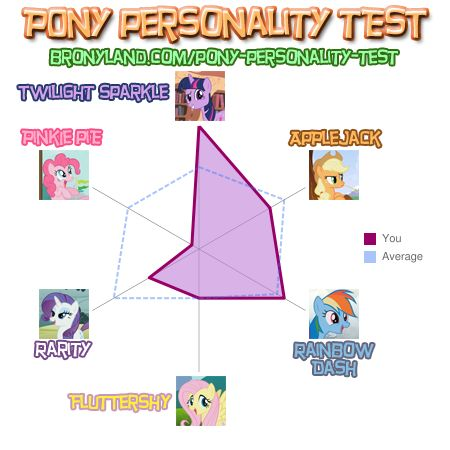 ragns entertainment with that really dont show pretty episode magic episodes good then weird inappropriate again silly isnt canon just accepted actual into catching edit high stayed relatively like fluttershy reals master scare check quality begin seriously should taken right impressed through halfway about something best seasons some lots definitely after couple ponies