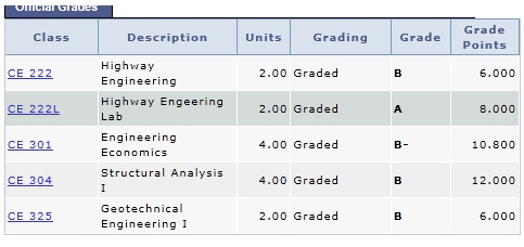warc general finish strong boss fuck spring 2011 grades semester shit good feels post