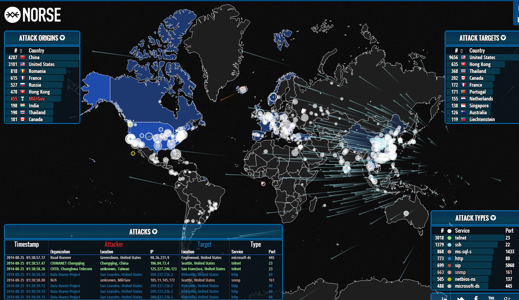 Norse - Live Threat Map on