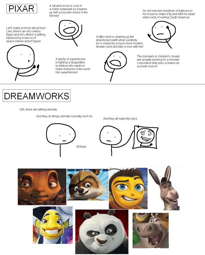 kerberoz entertainment cars dreamworks pixar ruining differ terrible edit make merch crazy sells pushed suck merchandising prowess homerun sequel animals machines 2014 announces animation film slate httyd hoping recent stuff