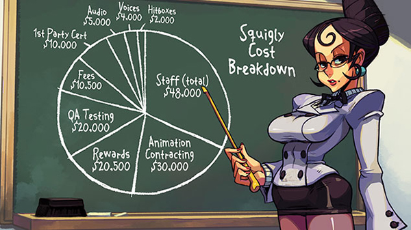 aevis games data unfortunate effect animation having altogether characters more suppose involve load model scenario loading case worst pcps4ps3360vita seconds match most matches against skullgirls consider kinda when will