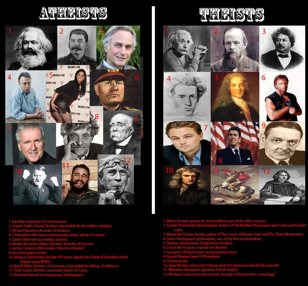 samalis  this theres atheists checkmate