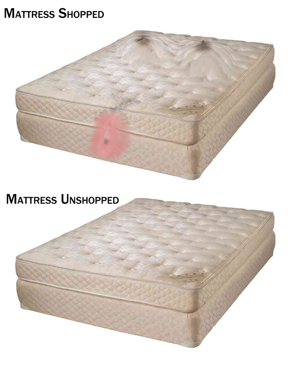 fhqwghads general from mattress bought tempurpedic costco memory they foam priced well regularly sale frame malm bedroom advice shopping ikea novaform just cheap compare