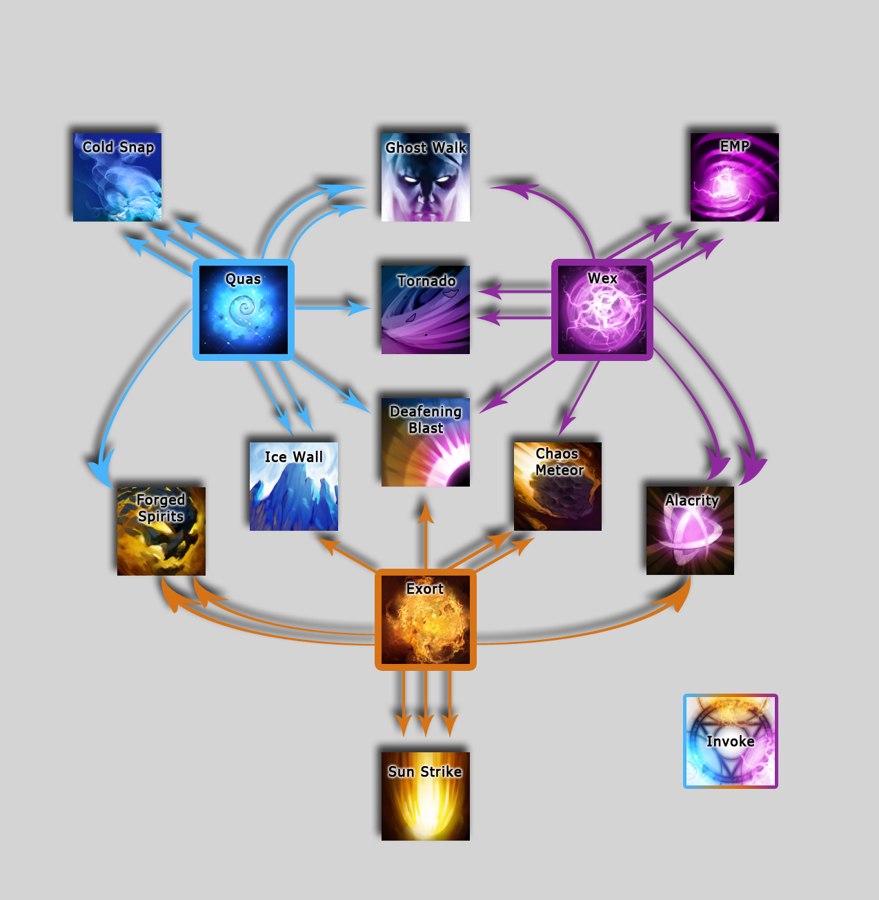 vandole games that they illusions base with damage game fear think because close pretty reason push could against team creeps much long lane into were doesnt been just agree trying what pound only need benefit cores their fight than those scales execution compared manta stroke easier work shadow demon high fears stakes