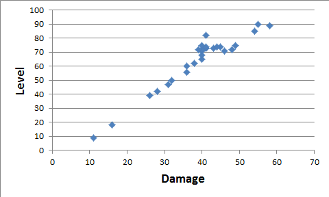 byrthnoth ffxi that they took them figure each should skill give when much still long their players content afternoon know single could work other actually some effects want believe reworking little least would discussion over because were nice looking this with half year come tracker weapon