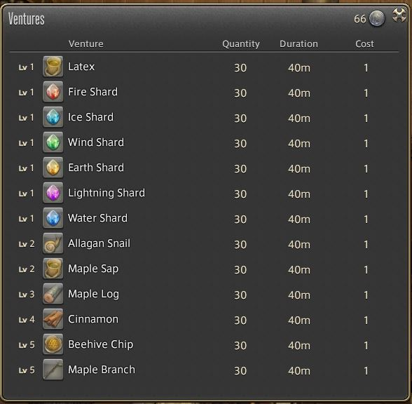 blowfin ffxiv retainer continues long lost death upon compendium useful pugs out-dps sanction will never