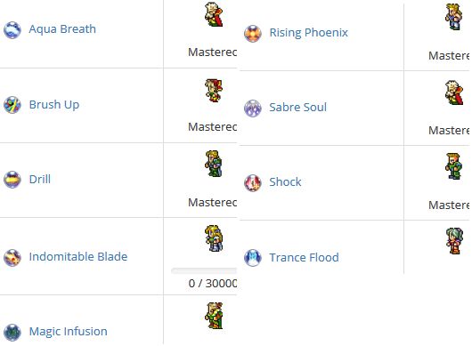purrrfect games acct gloves trash failed-suicide pull 211 onion gorsh thread drop dangit lani ffrk main sword