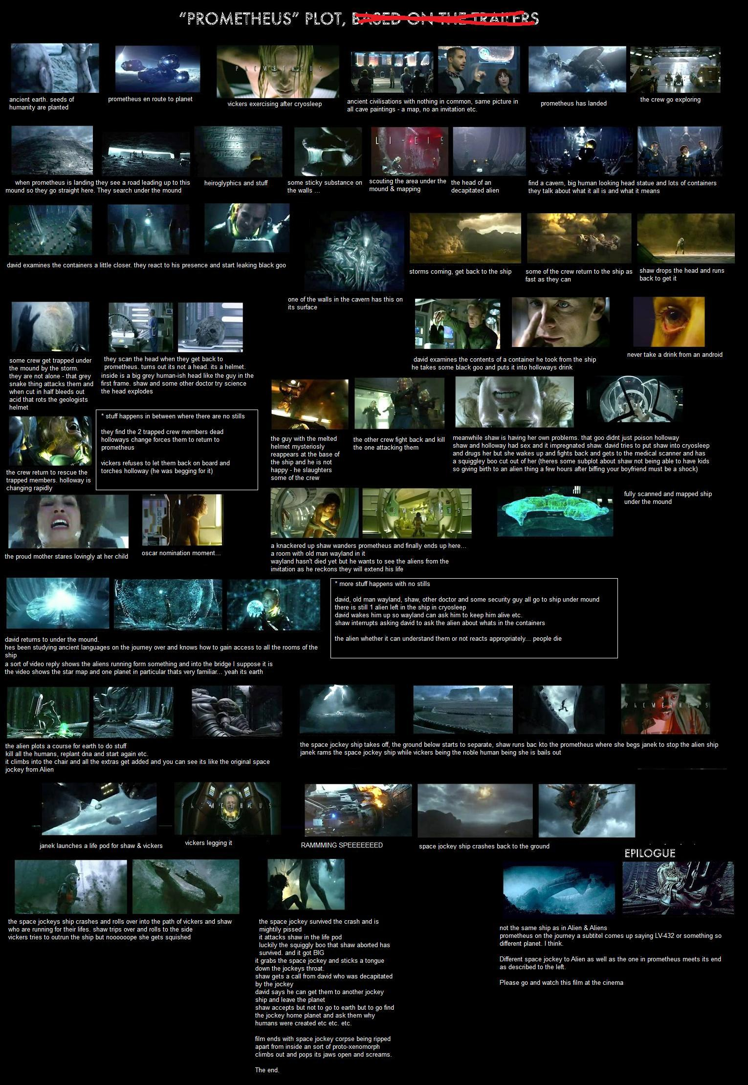 thetruepandagod entertainment mostly makes sense plot june 2012 prometheus