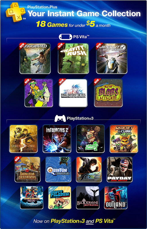 kaisha games version heres vita edit product keep that mind double pch-1000 only pch-2000 play reset camera cant figure distance while using remote even zoom inout playstation with dance edition pack batman forza dead collection warfare just modern black skylanders 19999 super 250gb deals xbox infamous honor warfighter grand sports gaming kinect central dual uncharted lego medal island borderlands year game horizon here fifa madden starter assassins need call creed land 14999 pre-installed walmart mario dualshock