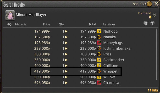 ratatapa ffxiv they duty that fail right unless enter away going gear chests some months raid when until anyway month feel like doesnt argument type replace still every give fucking time likely youre have which much since just been even released major something i340 hasnt this weight changes early into last tier